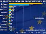 Britain STILL paying child benefit for 34,000 children across the EU